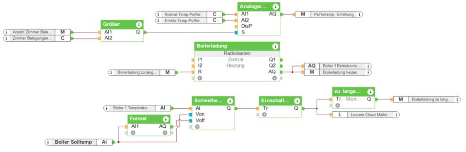 automatizare_hala_productie