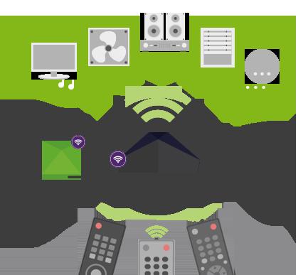 control-multimedia-control-ir-loxone-romania
