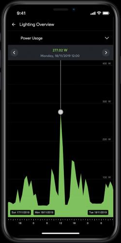 loxone-app-statistics